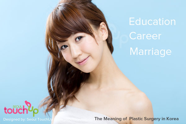 The Meaning of Plastic Surgery in Korea