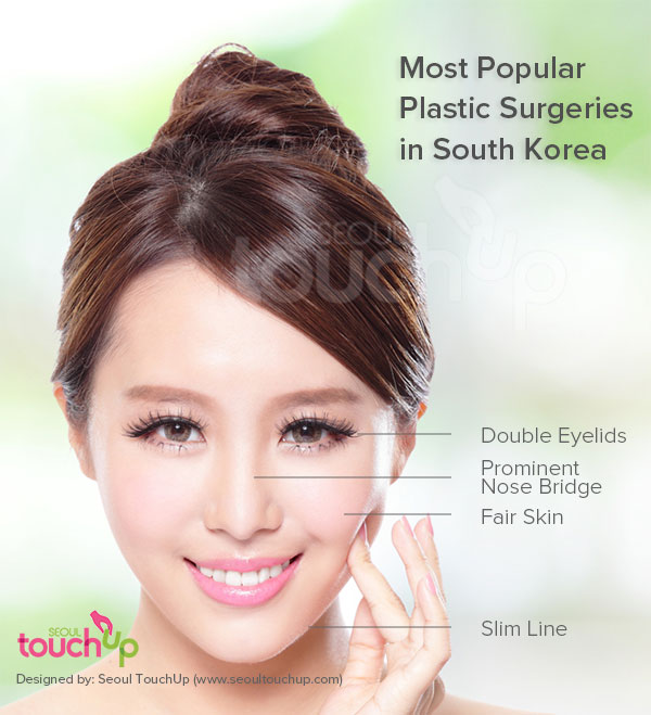 The Most Popular Plastic Surgeries in South Korea